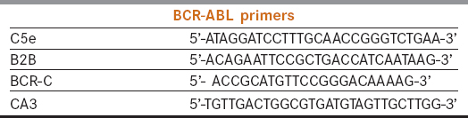 Simple multiplex RT-PCR for identifying common fusion BCR