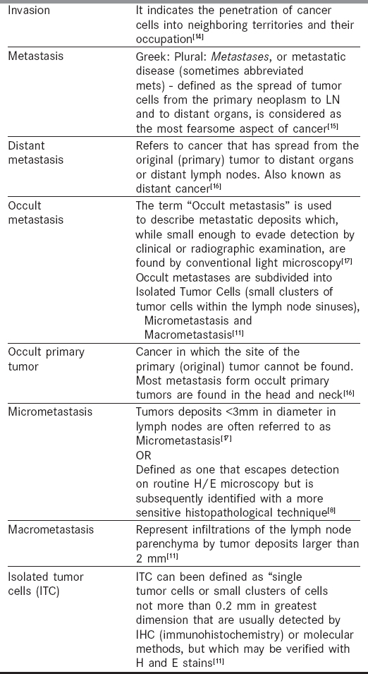 Table 2: Definitions of some important terminologies used in lymph node metastasis