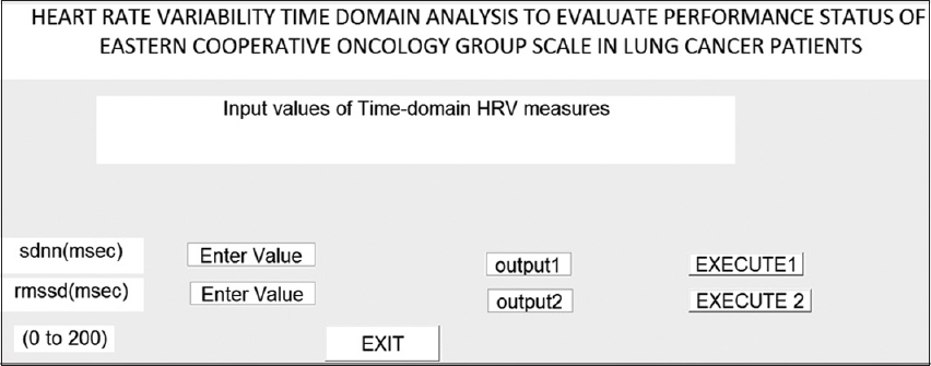 Time-domain heart rate variability-based computer-aided