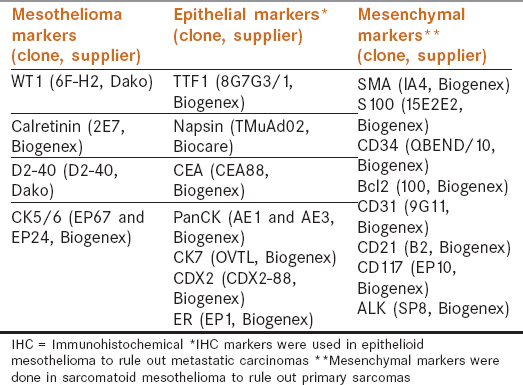 Table 1: The various immunohistochemical markers included