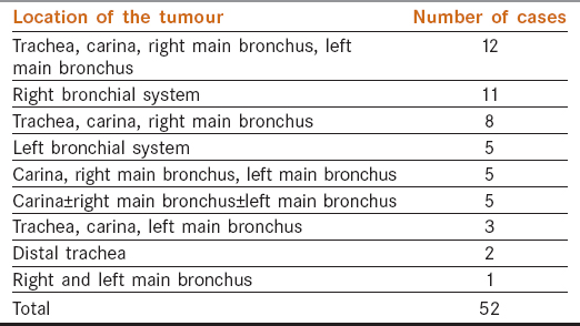 Table 1: Location of the tumour in the bronchial tree