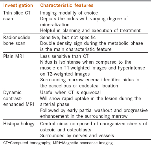 Table 1: Investigative modalities for confirming the diagnosis of osteoid osteoma